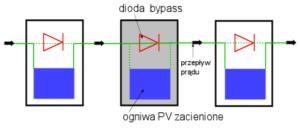 dioda-bypass
